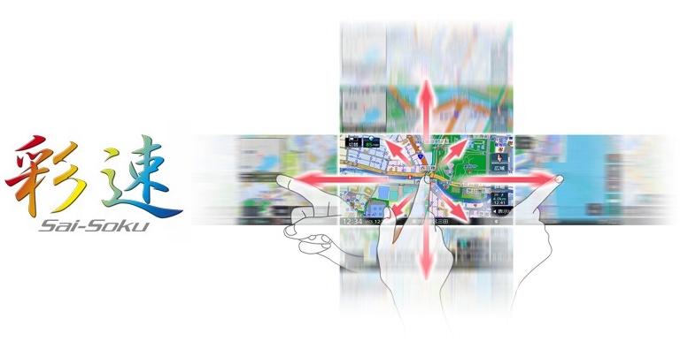 「高画質」と「高速レスポンス」を追求する彩速テクノロジー